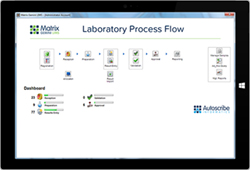 Matrix Gemini Express – the perfect 'off the shelf' introductory LIMS solution for any organization