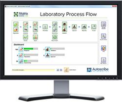 Matrix Gemini LIMS - track samples, manage data and reduce errors in busy laboratories
