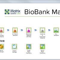 Enhanced capabilities for biobank management