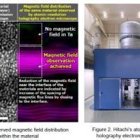 Atomic-resolution microscope put to work
