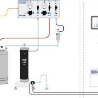 New UV monitor kit